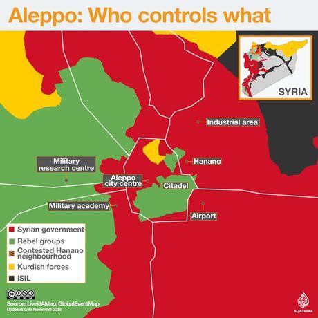 Quan chinh phu Syria giai phong 40% dien tich Dong Aleppo - Anh 1