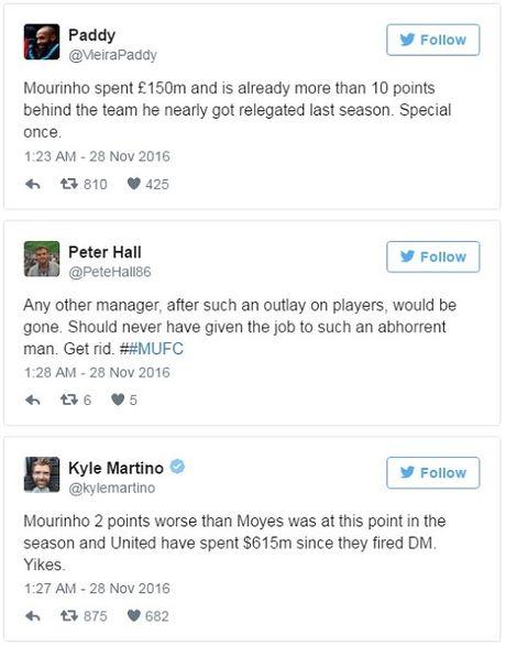 """MU: Ca the gioi dang """"phan boi"""" Mourinho - Anh 2"""