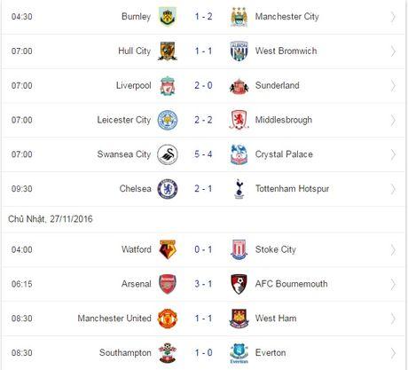 Vong 13 Premier League: Chuyen bat thuong tro thanh binh thuong - Anh 5
