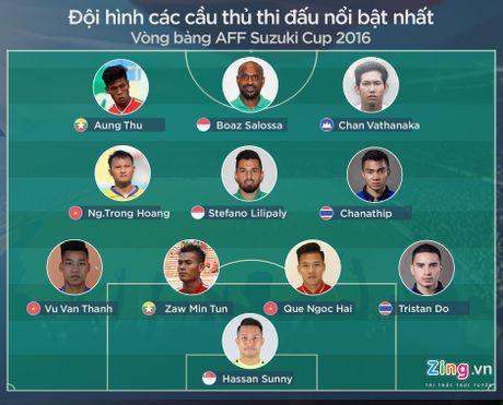 3 cau thu Viet Nam o doi hinh tieu bieu vong bang AFF Cup - Anh 1