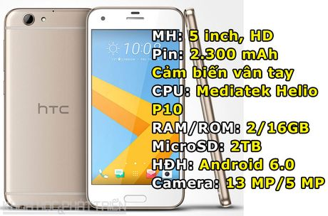 2 smartphone tam trung cua HTC sap len ke tai Viet Nam - Anh 2