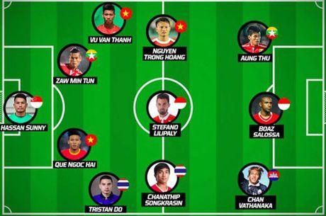 Tin tuc AFF Cup (29.11): Myanmar ha guc Thai Lan, Viet Nam con nhieu diem yeu - Anh 1