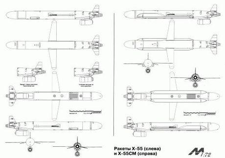 Tuong tan ten lua Kh-55SM Nga se khien My-NATO 'run lap cap' - Anh 4