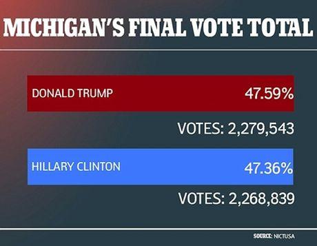 Donald Trump gianh them 16 phieu dai cu tri o Michigan - Anh 1