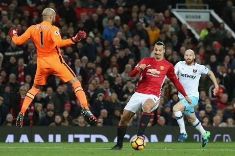 Doi hinh tieu bieu Premier League vong 13 ton vinh nguoi khien Man United mat diem - Anh 1