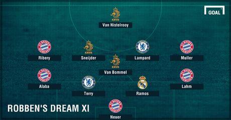 Robben bau doi hinh trong mo: Van Nistelrooy va Lampard duoc vinh danh - Anh 13