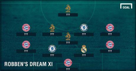 Robben bau doi hinh trong mo: Van Nistelrooy va Lampard duoc vinh danh - Anh 1