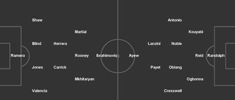 02h45 ngay 01/12, Manchester United vs West Ham: Quyet tam phuc han - Anh 4