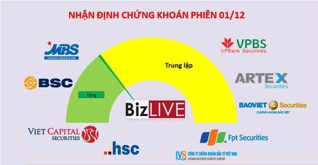Nhan dinh chung khoan 1/12: It co niem tin o dong von ngoai - Anh 1
