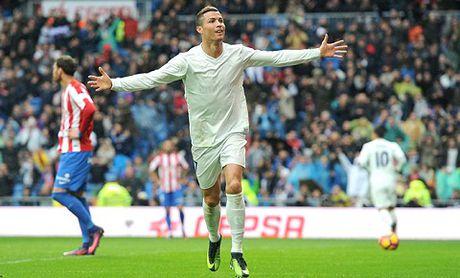 CAP NHAT tin toi 30/11: Doi tuyen Viet Nam 'dung tim' vi may bay rung lac. Xabi Alonso moi Ronaldo sang Bayern - Anh 5