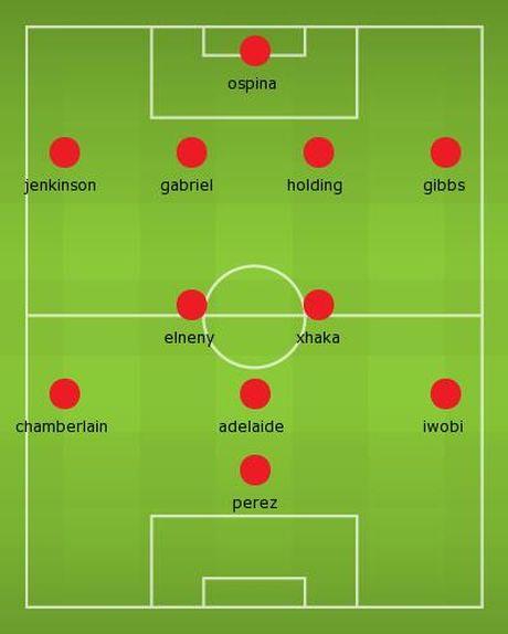 Doi hinh tre trung giup Arsenal 'vuot ai' Southampton - Anh 13