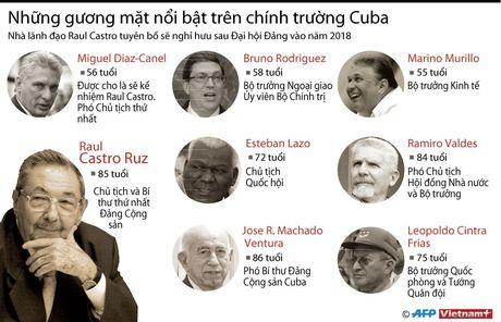 Nhung guong mat noi bat tren chinh truong Cuba - Anh 1