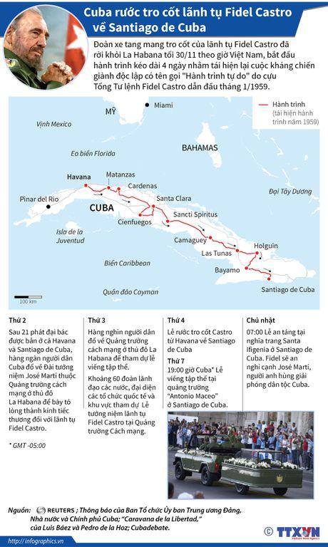Cuba ruoc tro cot lanh tu Fidel Castro ve Santiago de Cuba - Anh 1