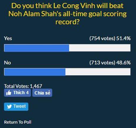 Fan Dong Nam A bat ngo hoai nghi Cong Vinh, tin vao Nguyen Manh - Anh 1