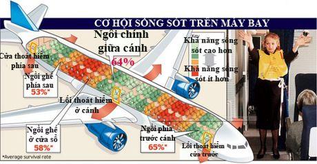 Cach thuc hien tu the bao thai giup ban song sot trong cac vu tai nan may bay - Anh 3