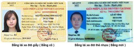 Bo GTVT len tieng vu 'ep' dan doi bang lai xe con thoi han - Anh 1