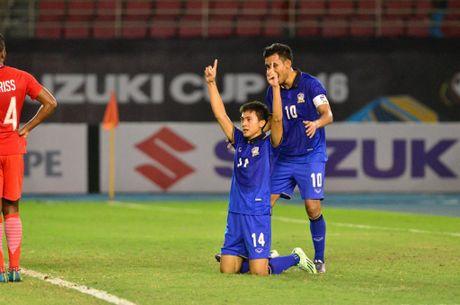 Thai Lan dat muc tieu khiem ton truoc Myanmar - Anh 1