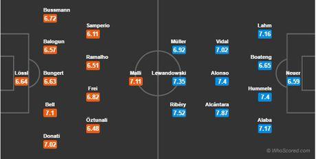 02h30 ngay 03/12, Mainz 05 vs Bayern Munich: Ca xu Bavaria lo sot vo - Anh 5