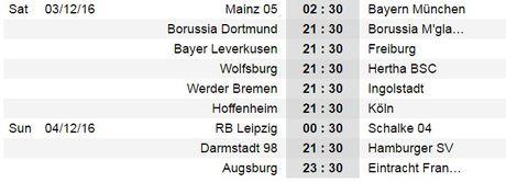 02h30 ngay 03/12, Mainz 05 vs Bayern Munich: Ca xu Bavaria lo sot vo - Anh 6