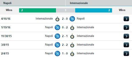 02h45 ngay 03/12, Napoli vs Inter Milan: Thang hoac la chet! - Anh 2