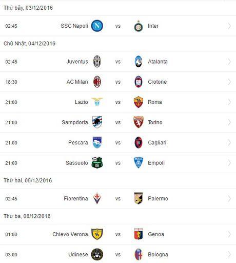 02h45 ngay 03/12, Napoli vs Inter Milan: Thang hoac la chet! - Anh 6