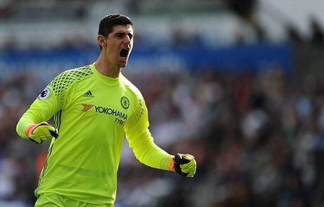 Doi hinh ket hop Man City - Chelsea: 3-4-3 va su lan at cua nguoi London - Anh 1