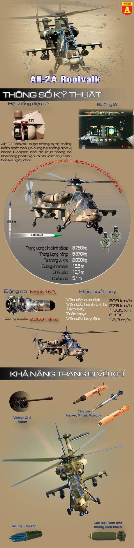 AH-2 Rooivalk - Sieu truc thang chien dau den tu Nam Phi - Anh 2