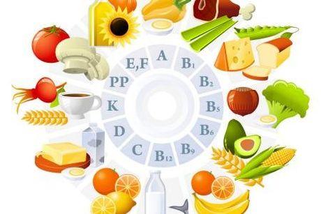 Bieu hien thieu vitamin va cach khac phuc - Anh 1