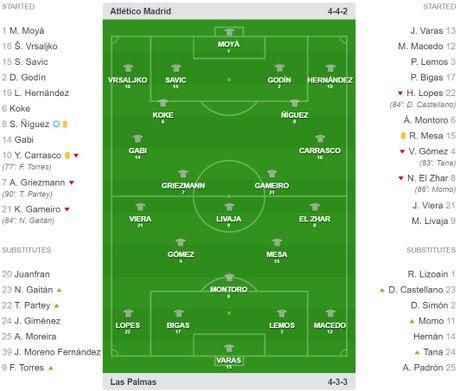 Saul sut bay no luc cua Las Palmas, giup Atletico ap sat top 4 La Liga - Anh 2