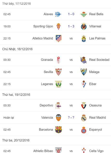 Saul sut bay no luc cua Las Palmas, giup Atletico ap sat top 4 La Liga - Anh 3