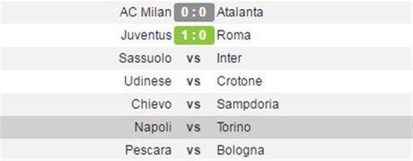 Hoa that vong truoc Atalanta, Milan bat dau 'hut hoi' - Anh 2