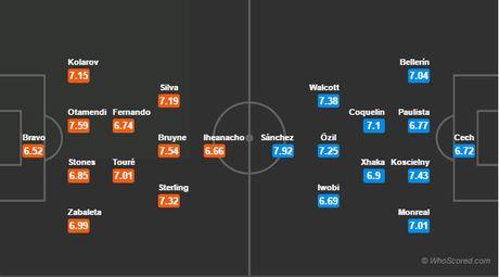 23h00 ngay 18/12, Man City vs Arsenal: Ngay Phao thu cong pha Etihad - Anh 4