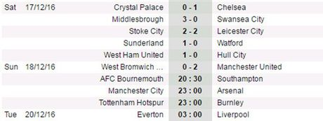 23h00 ngay 18/12, Man City vs Arsenal: Ngay Phao thu cong pha Etihad - Anh 7