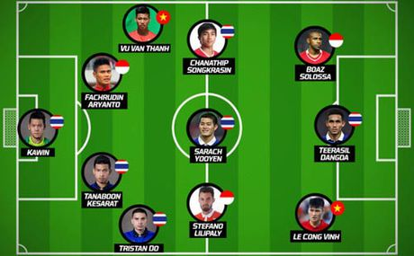 Doi hinh tieu bieu AFF Cup: Vinh danh Cong Vinh, Van Thanh - Anh 2