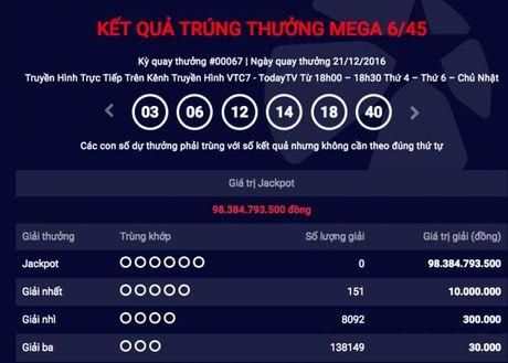 Cap nhat ket qua Xo so Vietlott Mega 6/45 ngay 23/12/2016 - Anh 1