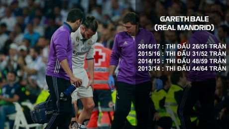 7 cau thu Real chong Gareth Bale o chung ket Champions League - Anh 2
