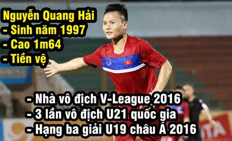 "U20 Viet Nam du World Cup: Dung so, da co ""Tam giac Vang""! - Anh 2"