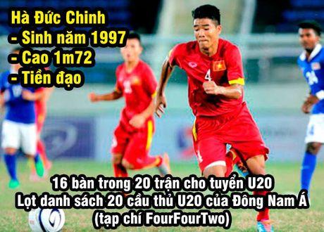 "U20 Viet Nam du World Cup: Dung so, da co ""Tam giac Vang""! - Anh 3"