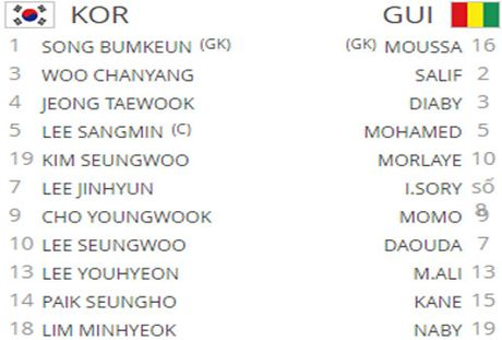 Sao tre Barca thay nhau lap cong, U20 Han Quoc dai thang - Anh 1