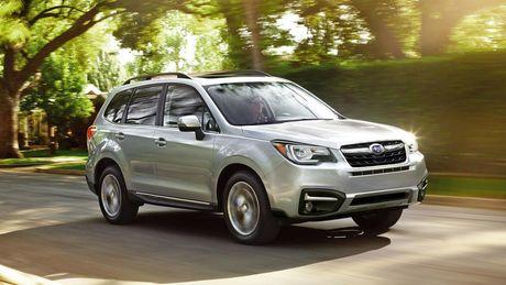 10 SUV/crossover tiet kiem nhien lieu nhat 2017 - Anh 1