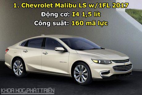 Top 10 xe sedan yeu nhat the gioi - Anh 1