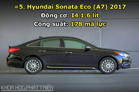 Top 10 xe sedan yeu nhat the gioi - Anh 5