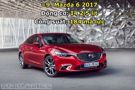 Top 10 xe sedan yeu nhat the gioi - Anh 9