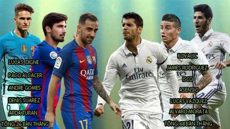 """Real vi dai hon Barca: """"Trieu ly do"""" khong the choi cai - Anh 3"""