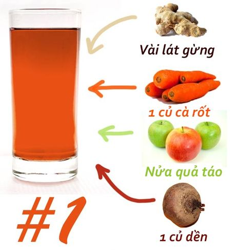 Cach pha 7 loai nuoc detox giam can tot nhat hien nay - Anh 1