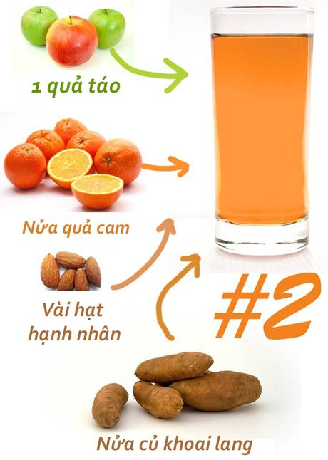 Cach pha 7 loai nuoc detox giam can tot nhat hien nay - Anh 2