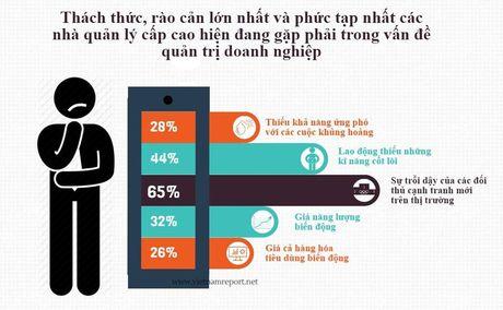 Da Lan, Tribeco: Thuong hieu ghi dau noi dau that thu san nha - Anh 1