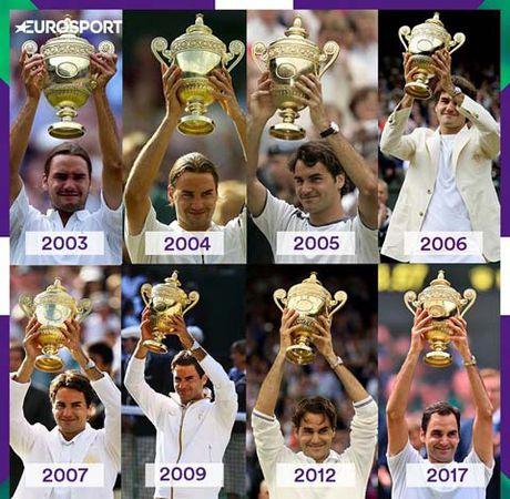 Wimbledon: Federer, ky luc va su vi dai cua tay vot Thuy Si - Anh 2