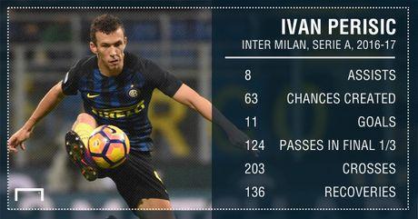 Mourinho can Ivan Perisic de lam gi? - Anh 2