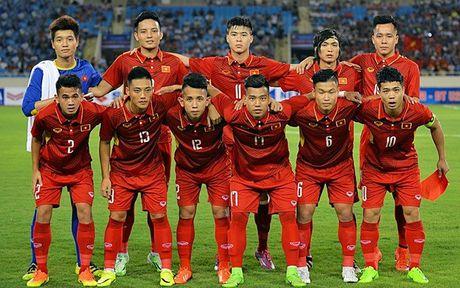 Lich thi dau va truc tiep vong loai U23 chau A 2018 - Anh 1
